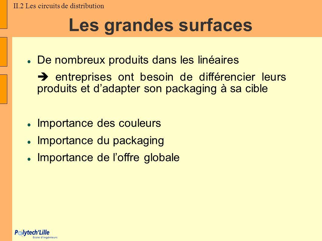 Les grandes surfaces De nombreux produits dans les linéaires entreprises ont besoin de différencier leurs produits et dadapter son packaging à sa cibl