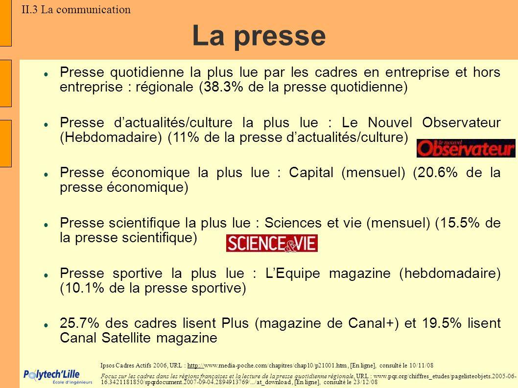 Presse quotidienne la plus lue par les cadres en entreprise et hors entreprise : régionale (38.3% de la presse quotidienne) Presse dactualités/culture