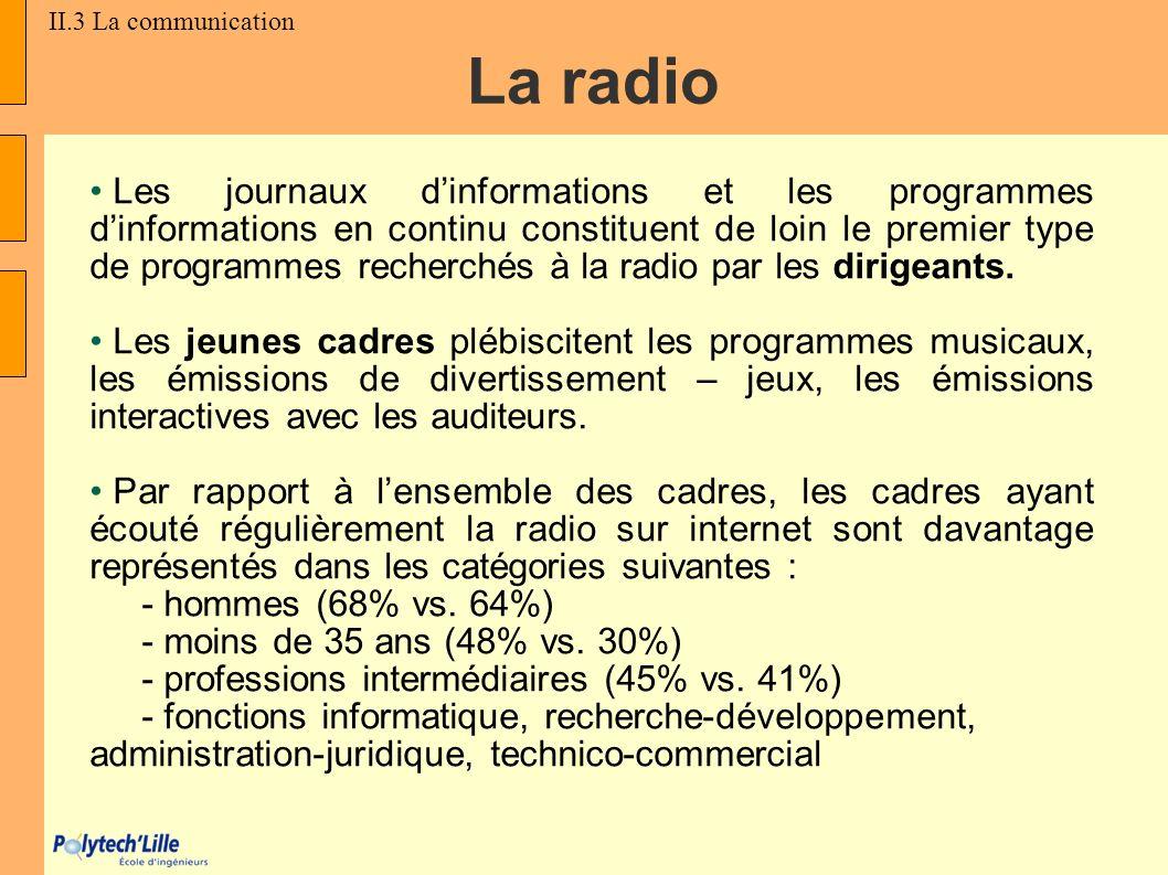 La radio Les journaux dinformations et les programmes dinformations en continu constituent de loin le premier type de programmes recherchés à la radio