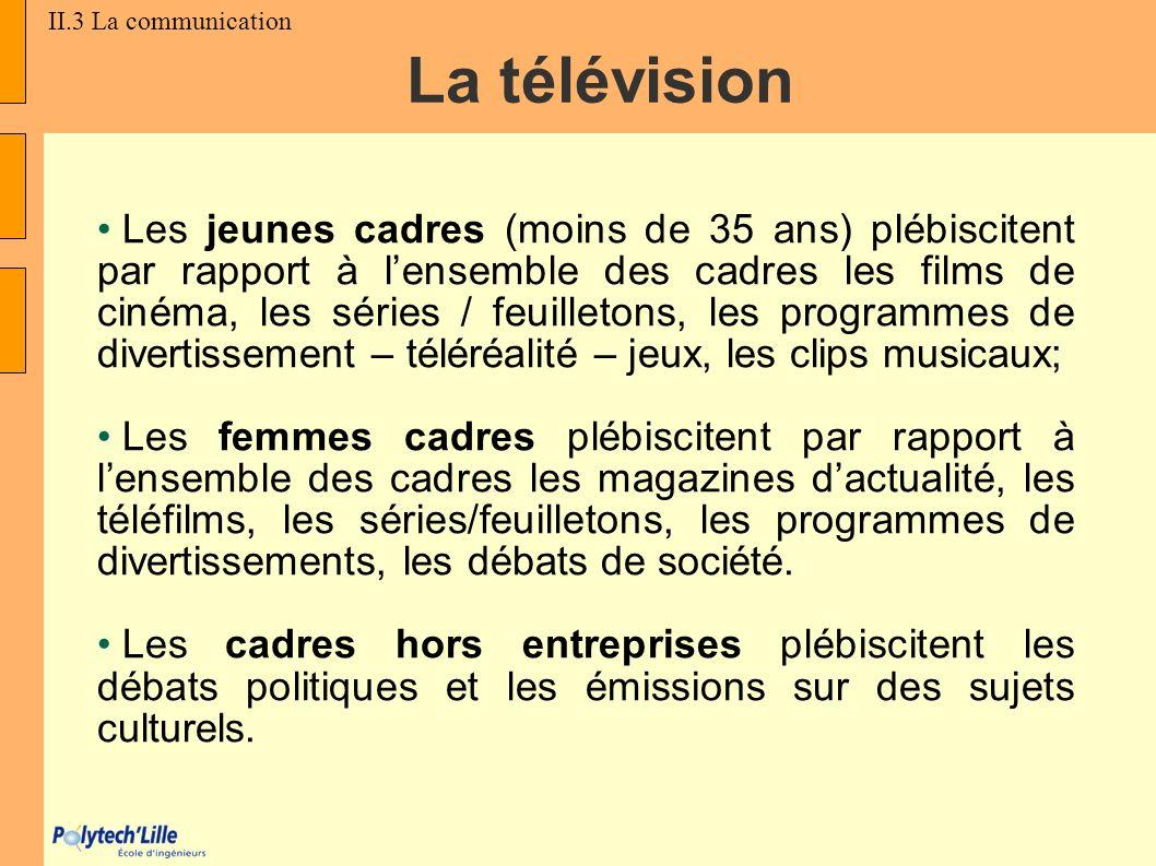 La télévision Les jeunes cadres (moins de 35 ans) plébiscitent par rapport à lensemble des cadres les films de cinéma, les séries / feuilletons, les p