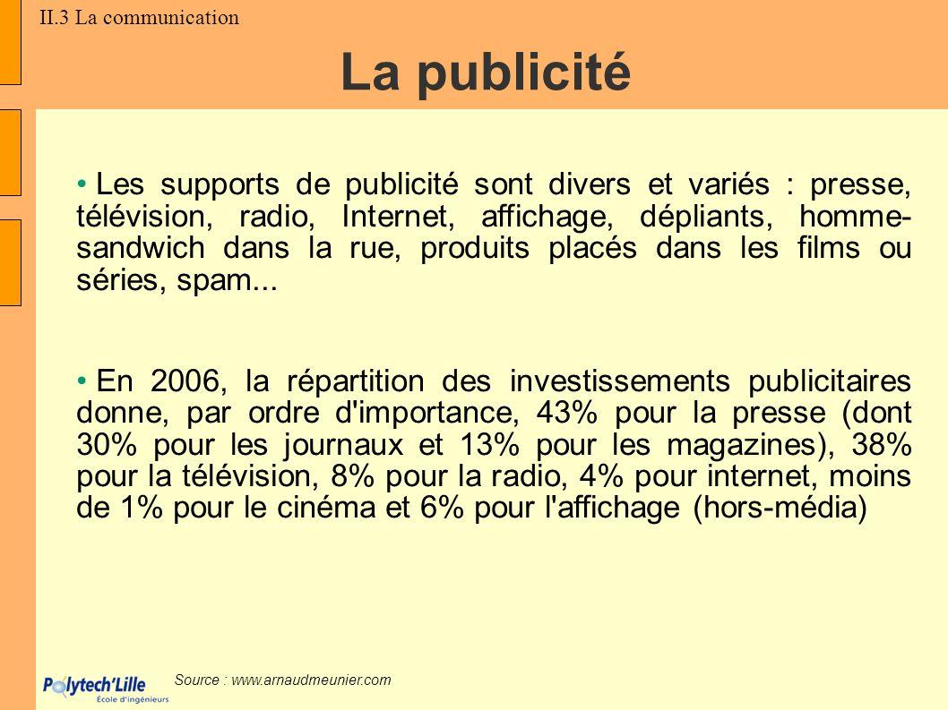 Les supports de publicité sont divers et variés : presse, télévision, radio, Internet, affichage, dépliants, homme- sandwich dans la rue, produits pla