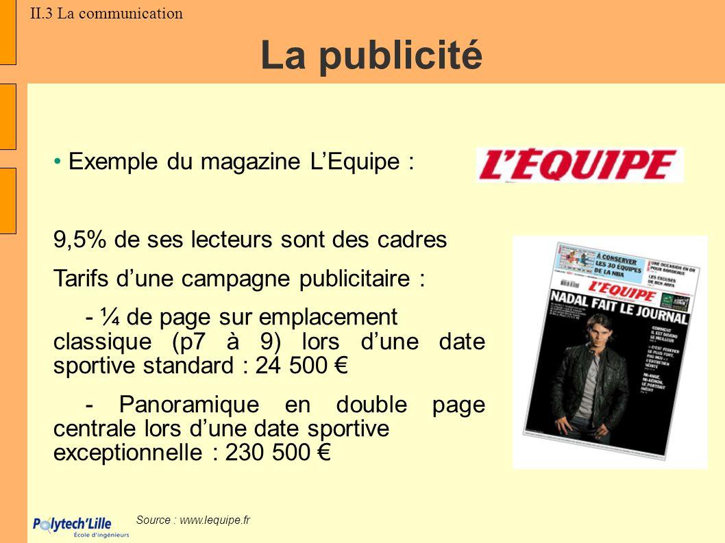 Exemple du magazine LEquipe : 9,5% de ses lecteurs sont des cadres Tarifs dune campagne publicitaire : - ¼ de page sur emplacement classique (p7 à 9)