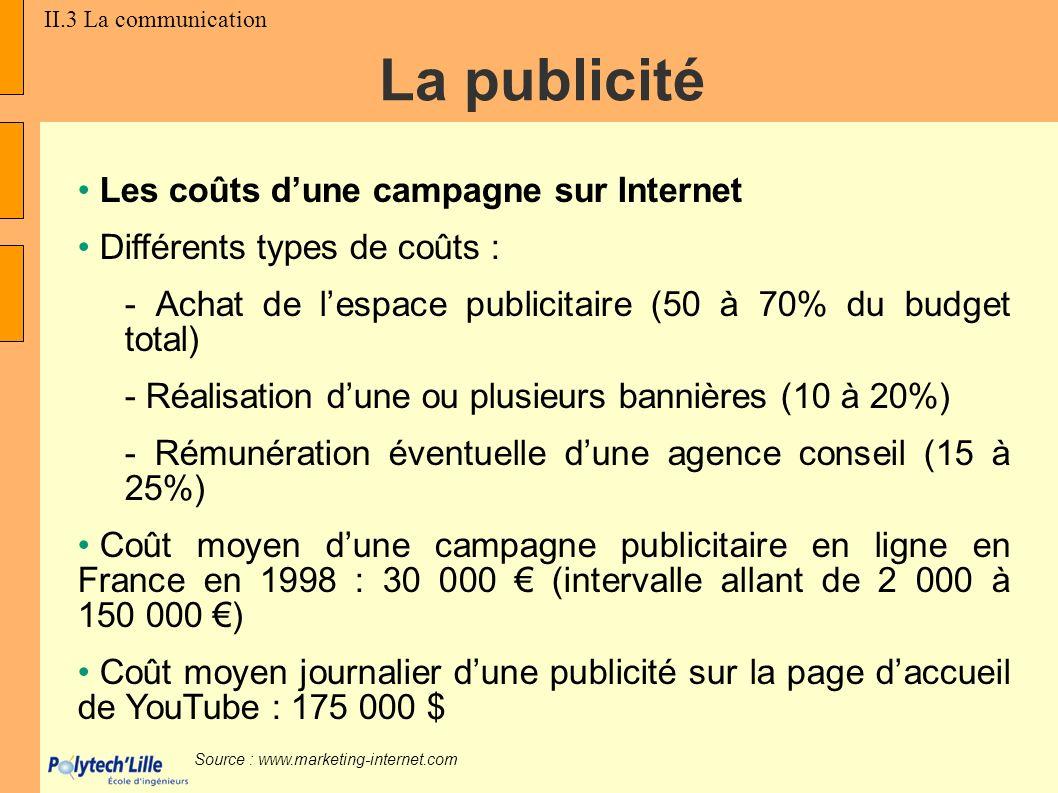Les coûts dune campagne sur Internet Différents types de coûts : - Achat de lespace publicitaire (50 à 70% du budget total) - Réalisation dune ou plus