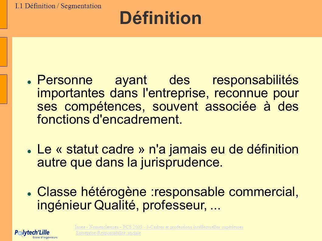 Personne ayant des responsabilités importantes dans l'entreprise, reconnue pour ses compétences, souvent associée à des fonctions d'encadrement. Le «