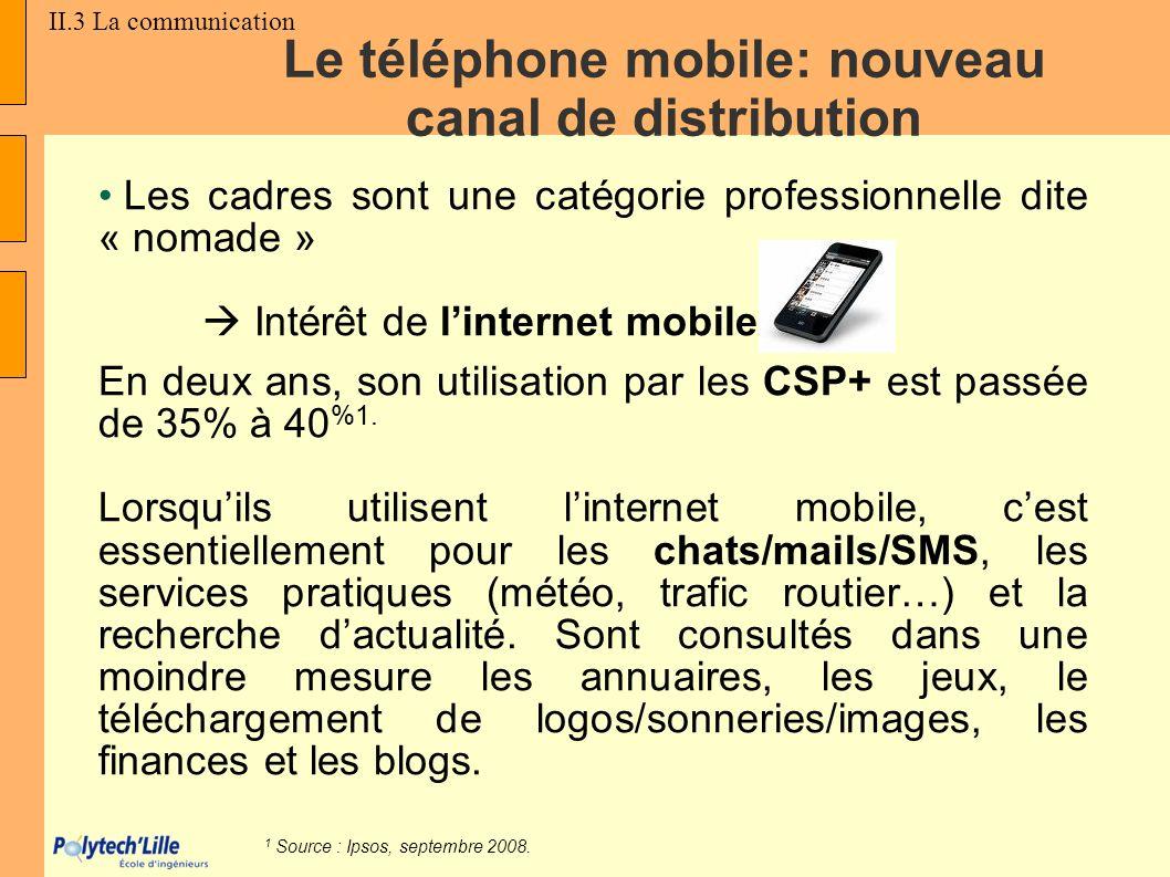 Les cadres sont une catégorie professionnelle dite « nomade » Intérêt de linternet mobile. En deux ans, son utilisation par les CSP+ est passée de 35%