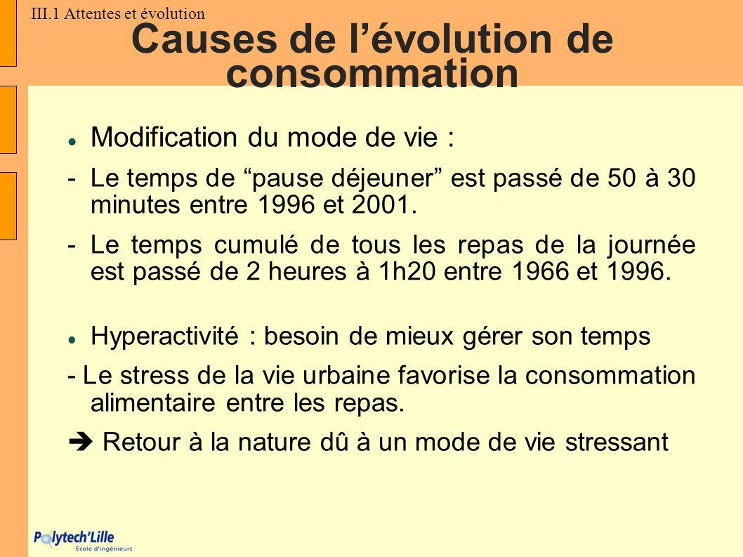 Modification du mode de vie : -Le temps de pause déjeuner est passé de 50 à 30 minutes entre 1996 et 2001. -Le temps cumulé de tous les repas de la jo