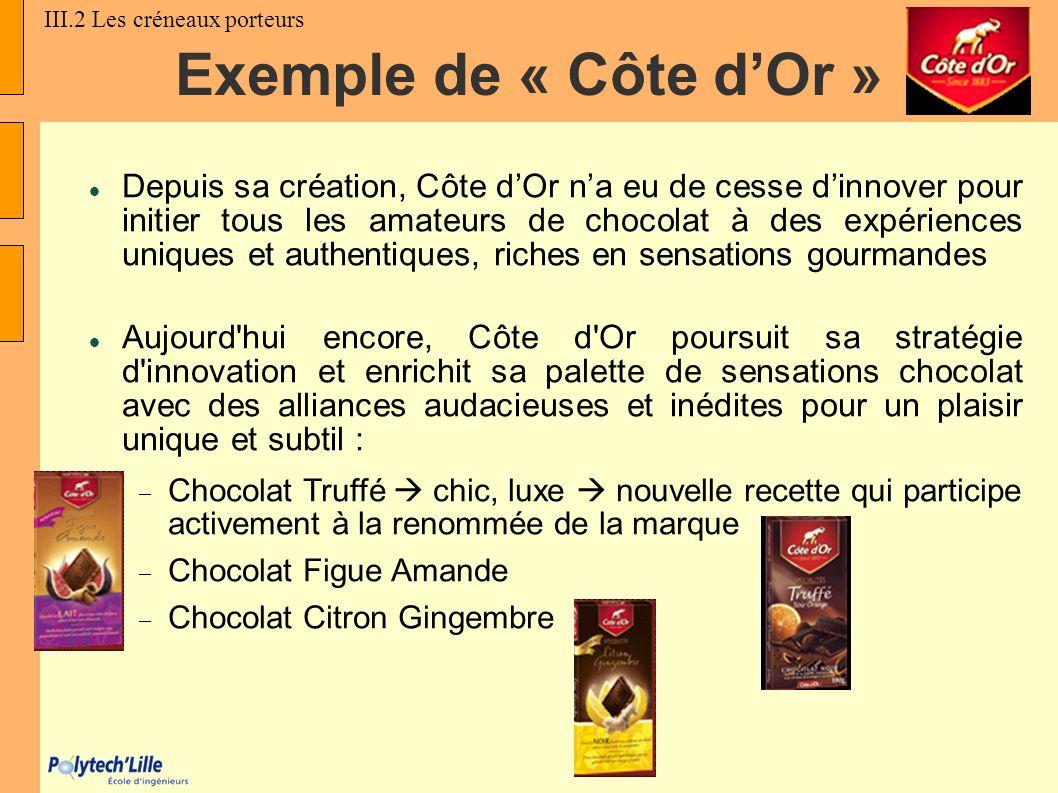 Exemple de « Côte dOr » Depuis sa création, Côte dOr na eu de cesse dinnover pour initier tous les amateurs de chocolat à des expériences uniques et a