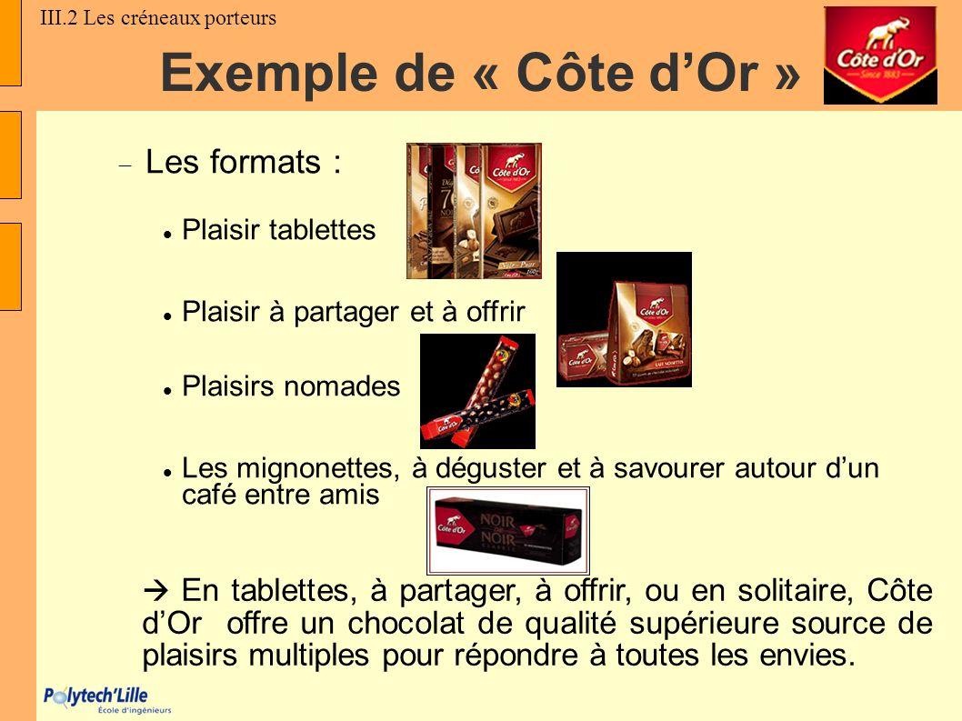 Exemple de « Côte dOr » Les formats : Plaisir tablettes Plaisir à partager et à offrir Plaisirs nomades Les mignonettes, à déguster et à savourer auto