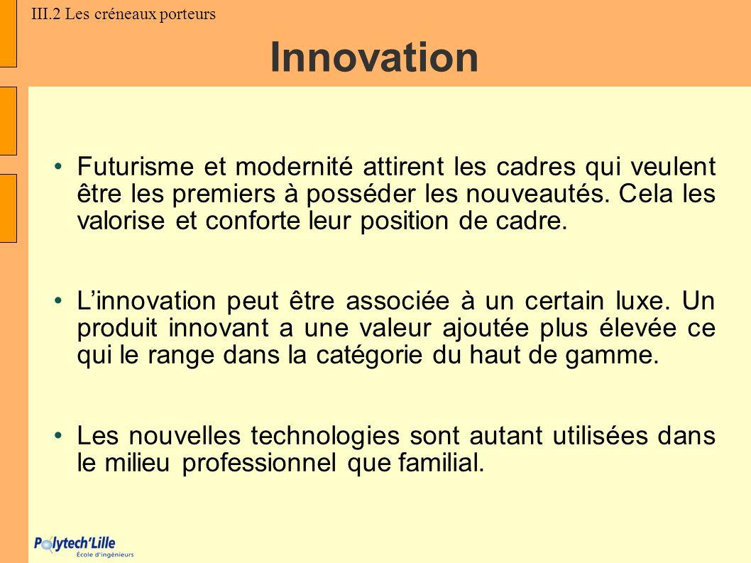 Innovation Futurisme et modernité attirent les cadres qui veulent être les premiers à posséder les nouveautés. Cela les valorise et conforte leur posi