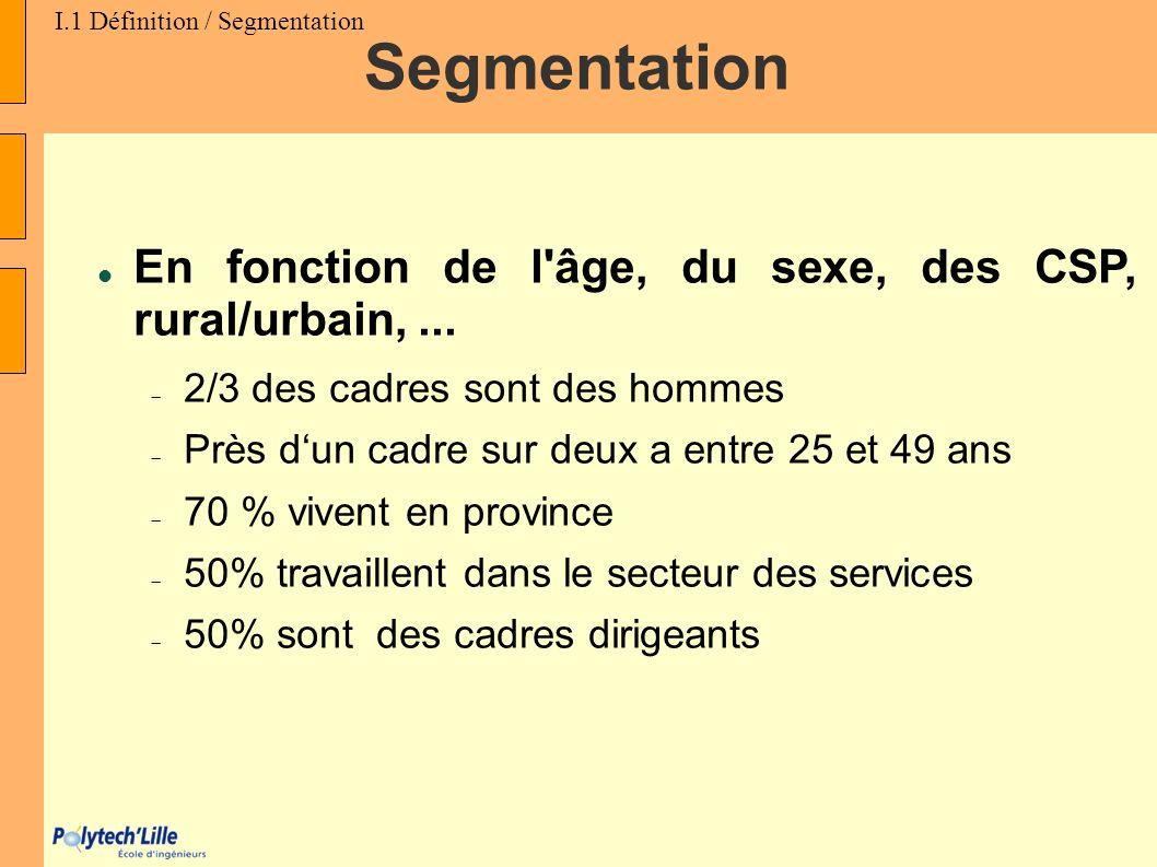 Segmentation En fonction de l'âge, du sexe, des CSP, rural/urbain,... 2/3 des cadres sont des hommes Près dun cadre sur deux a entre 25 et 49 ans 70 %