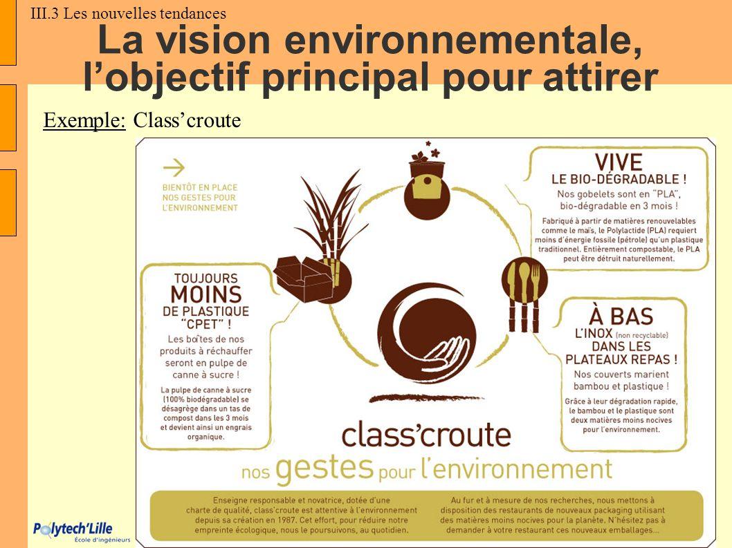 La vision environnementale, lobjectif principal pour attirer Exemple: Classcroute III.3 Les nouvelles tendances