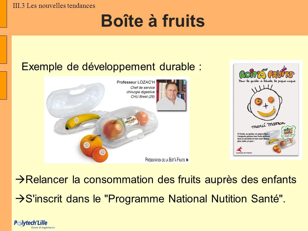 Relancer la consommation des fruits auprès des enfants S'inscrit dans le