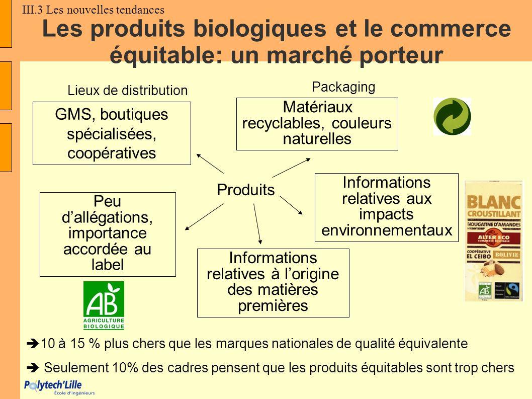 Les produits biologiques et le commerce équitable: un marché porteur GMS, boutiques spécialisées, coopératives Peu dallégations, importance accordée a