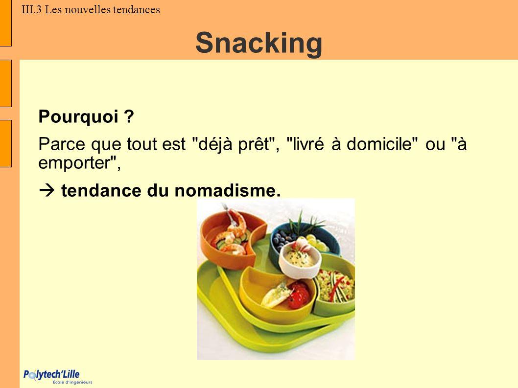 Snacking Pourquoi ? Parce que tout est