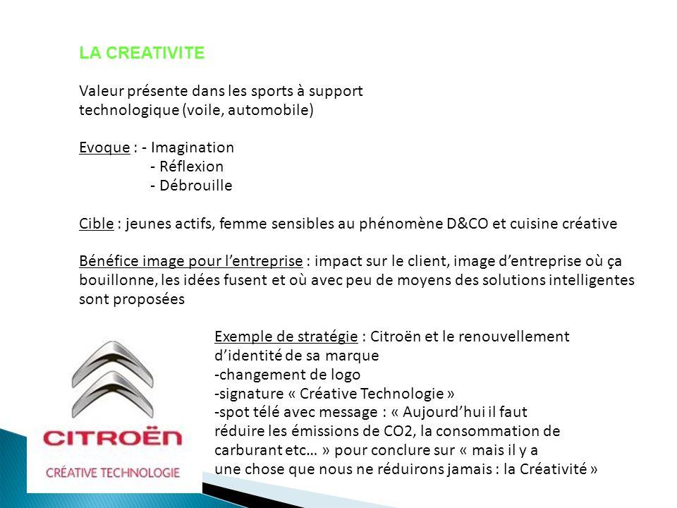 LA CREATIVITE Valeur présente dans les sports à support technologique (voile, automobile) Evoque : - Imagination - Réflexion - Débrouille Cible : jeun