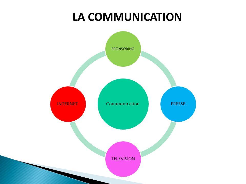LA COMMUNICATION Communication SPONSORING PRESSETELEVISIONINTERNET