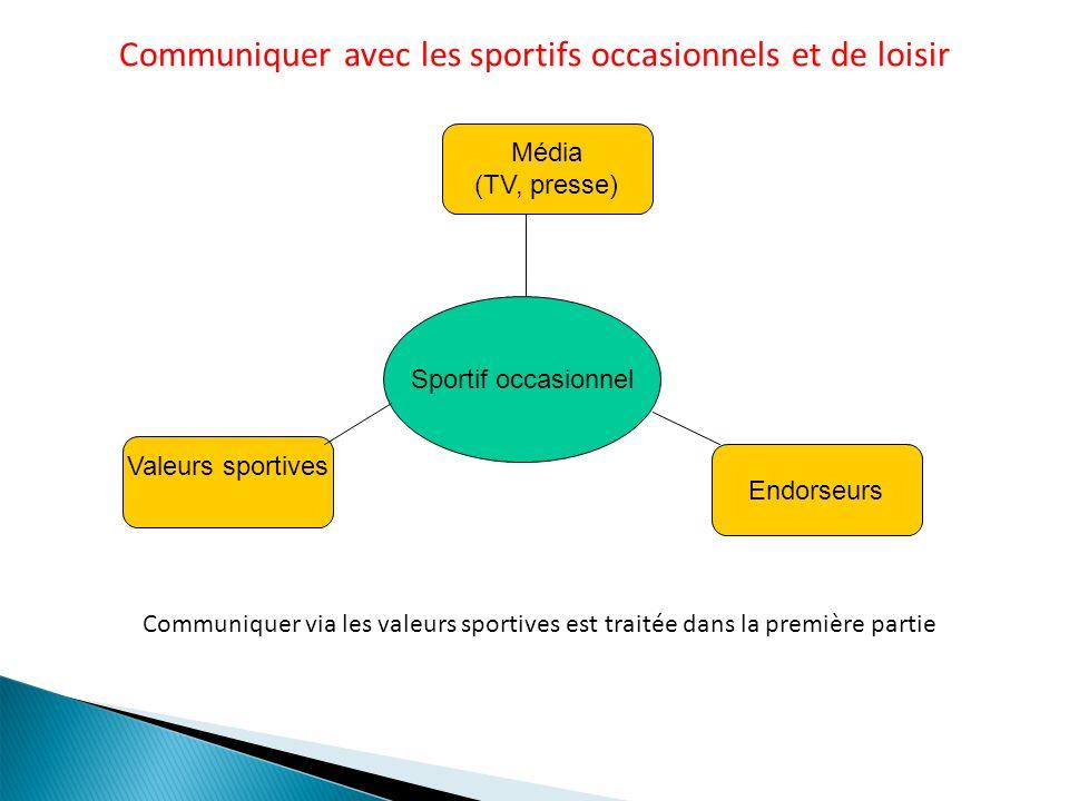Communiquer avec les sportifs occasionnels et de loisir Sportif occasionnel Média (TV, presse) Valeurs sportives Endorseurs Communiquer via les valeur