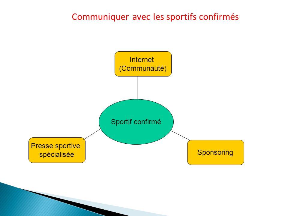 Communiquer avec les sportifs confirmés Sportif confirmé Internet (Communauté) Presse sportive spécialisée Sponsoring