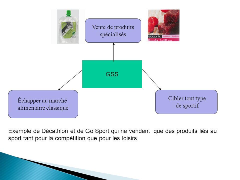 GSS Cibler tout type de sportif Vente de produits spécialisés Exemple de Décathlon et de Go Sport qui ne vendent que des produits liés au sport tant p