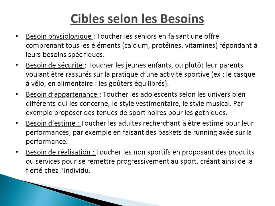 Cibles selon les Besoins Besoin physiologique : Toucher les séniors en faisant une offre comprenant tous les éléments (calcium, protéines, vitamines)