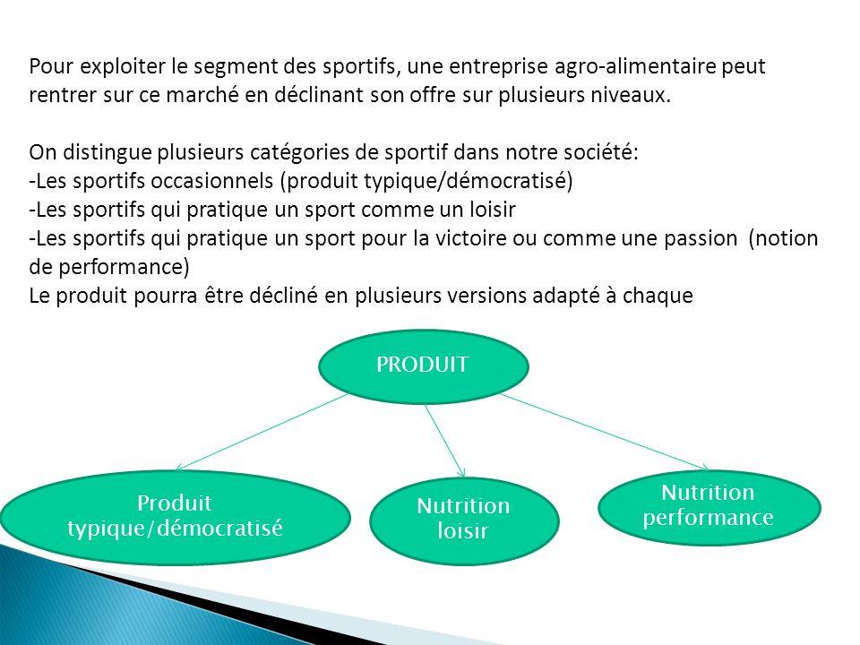 Sportivité des produits Pour exploiter le segment des sportifs, une entreprise agro-alimentaire peut rentrer sur ce marché en déclinant son offre sur