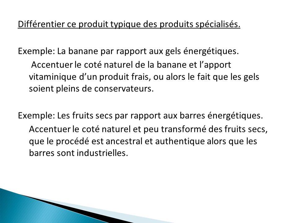 Différentier ce produit typique des produits spécialisés. Exemple: La banane par rapport aux gels énergétiques. Accentuer le coté naturel de la banane