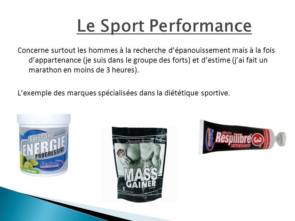 Le Sport Performance Concerne surtout les hommes à la recherche dépanouissement mais à la fois dappartenance (je suis dans le groupe des forts) et des