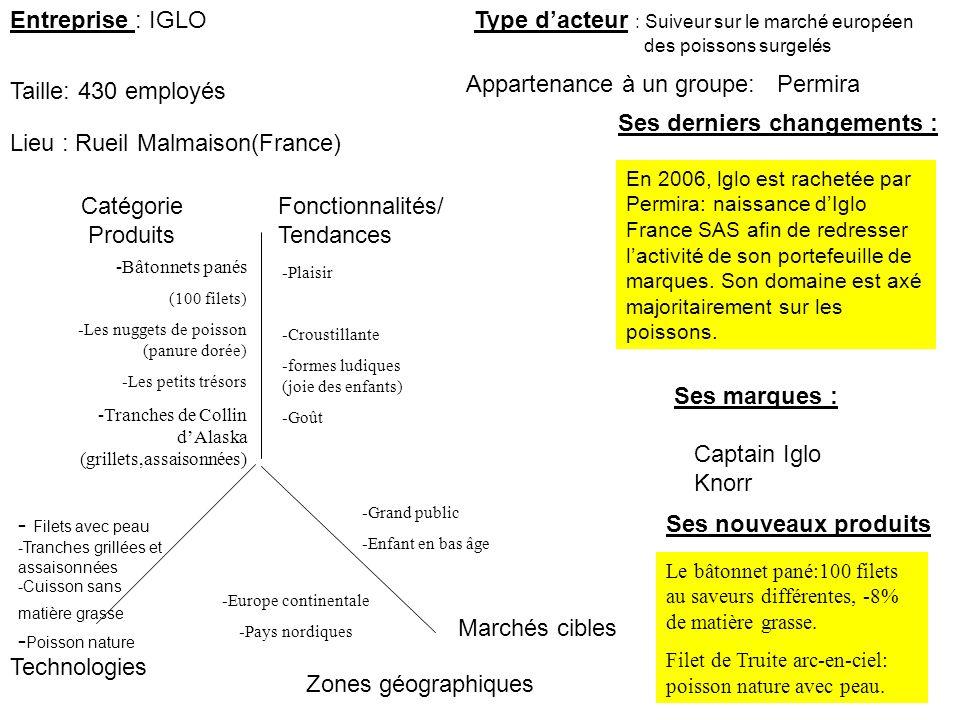 Entreprise : IGLO Ses derniers changements : Type dacteur : Suiveur sur le marché européen des poissons surgelés Marchés cibles Zones géographiques Ca