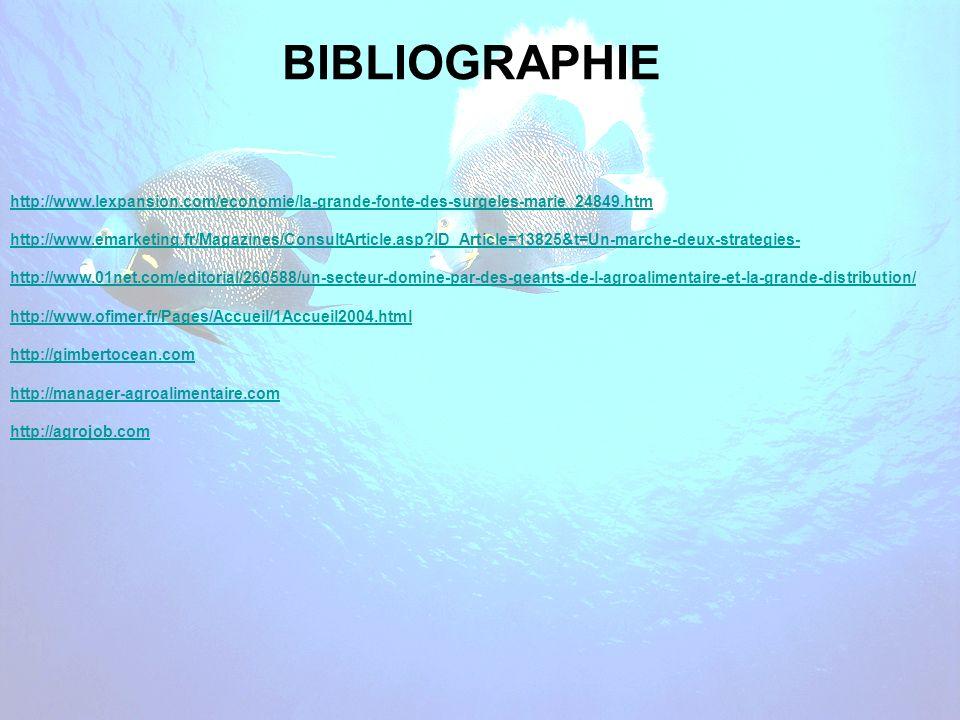 BIBLIOGRAPHIE http://www.lexpansion.com/economie/la-grande-fonte-des-surgeles-marie_24849.htm http://www.emarketing.fr/Magazines/ConsultArticle.asp?ID