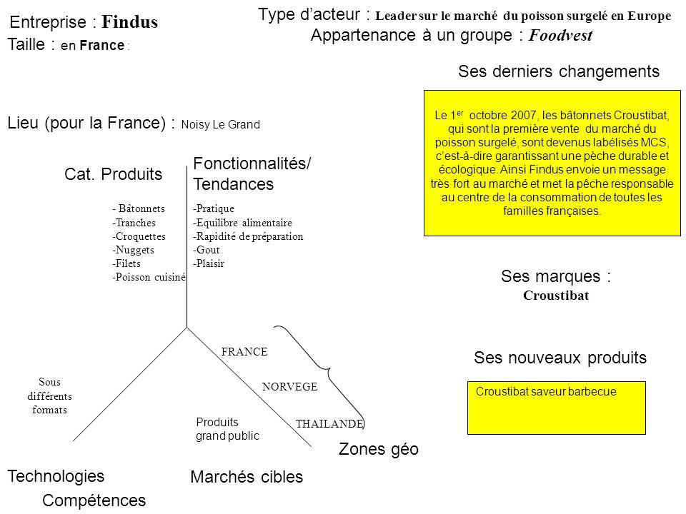 Entreprise : Findus Le 1 er octobre 2007, les bâtonnets Croustibat, qui sont la première vente du marché du poisson surgelé, sont devenus labélisés MC