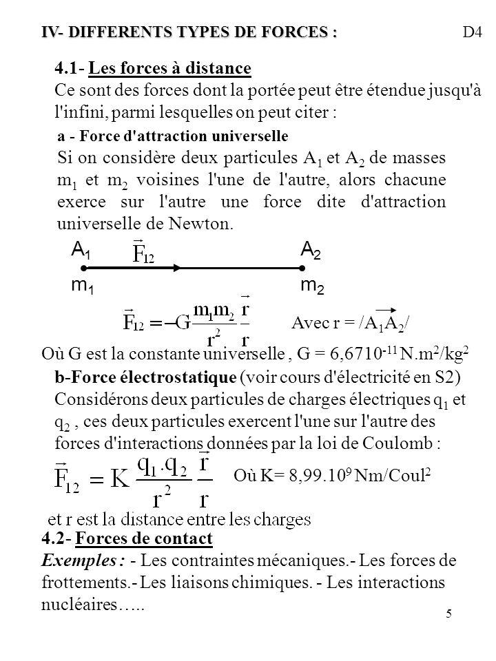 5 a - Force d'attraction universelle Si on considère deux particules A 1 et A 2 de masses m 1 et m 2 voisines l'une de l'autre, alors chacune exerce s
