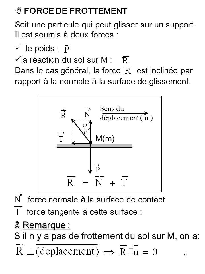 6 FORCE DE FROTTEMENT Soit une particule qui peut glisser sur un support. Il est soumis à deux forces : le poids : la réaction du sol sur M : Dans le