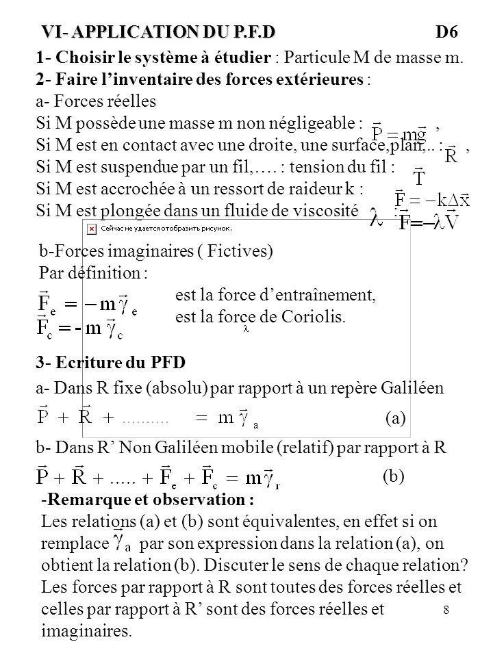 9 V- APPLICATION DU PFD (suite) V- APPLICATION DU PFD (suite) D8 4- Projection du PFD Dans un repère de dimension n, la projection de léquation vectorielle du PFD sur une base choisie, nous donne n équation scalaire indépendantes.