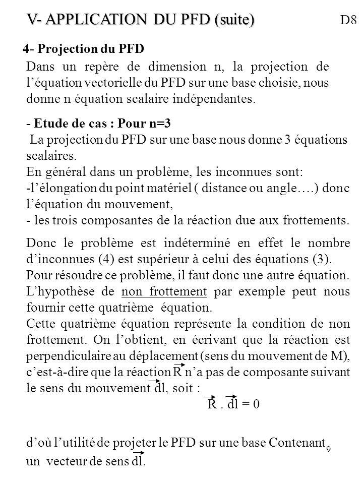 9 V- APPLICATION DU PFD (suite) V- APPLICATION DU PFD (suite) D8 4- Projection du PFD Dans un repère de dimension n, la projection de léquation vector