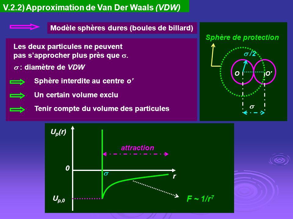 V.2.2) Approximation de Van Der Waals (VDW) /2 O'O Sphère de protection Modèle sphères dures (boules de billard) Les deux particules ne peuvent pas sa
