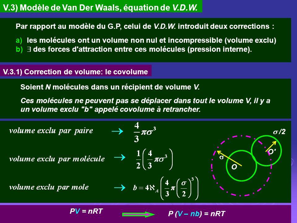 V.3) Modèle de Van Der Waals, équation de V.D.W. Par rapport au modèle du G.P, celui de V.D.W. introduit deux corrections : a)les molécules ont un vol