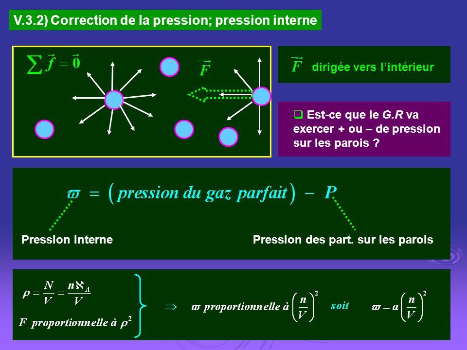 V.3.2) Correction de la pression; pression interne dirigée vers lintérieur Est-ce que le G.R va exercer + ou – de pression sur les parois ? Pression i