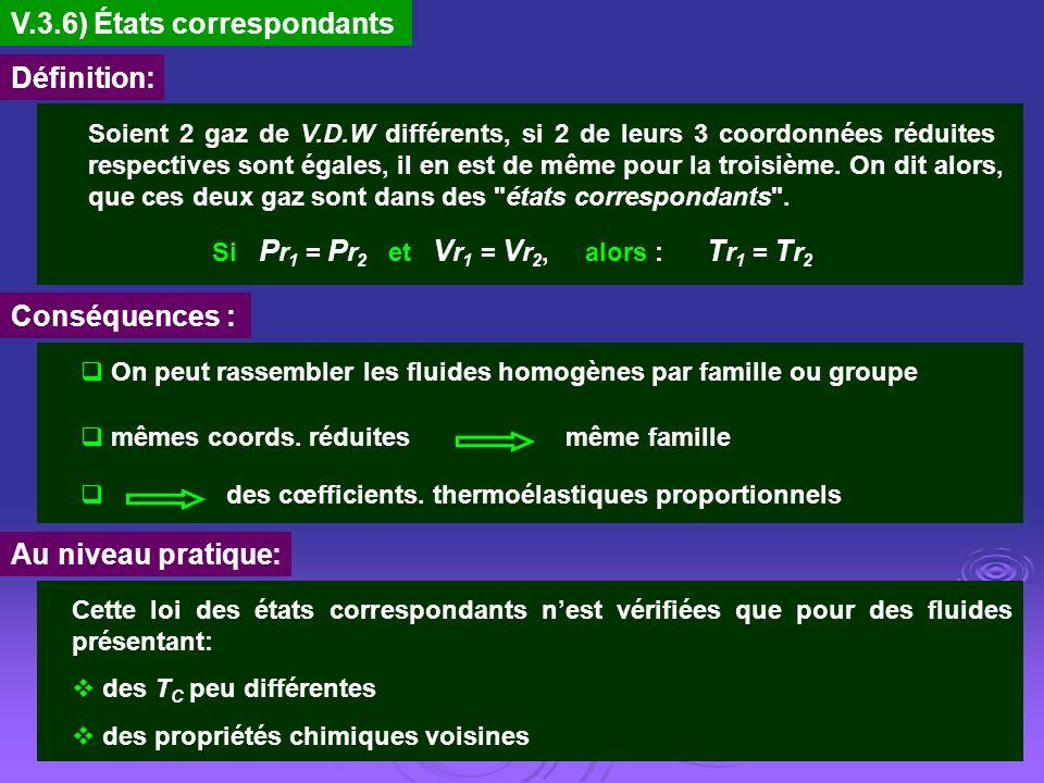 V.3.6) États correspondants Soient 2 gaz de V.D.W différents, si 2 de leurs 3 coordonnées réduites respectives sont égales, il en est de même pour la