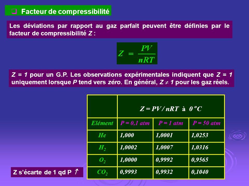 Facteur de compressibilité Les déviations par rapport au gaz parfait peuvent être définies par le facteur de compressibilité Z : Z = 1 pour un G.P. Le