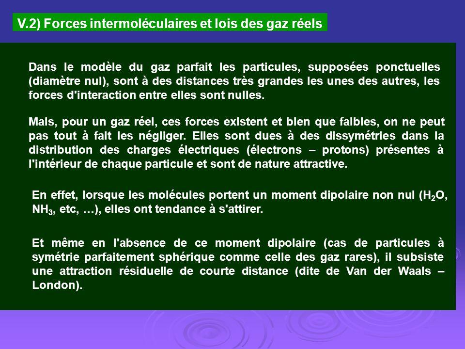 V.2) Forces intermoléculaires et lois des gaz réels Et même en l'absence de ce moment dipolaire (cas de particules à symétrie parfaitement sphérique c