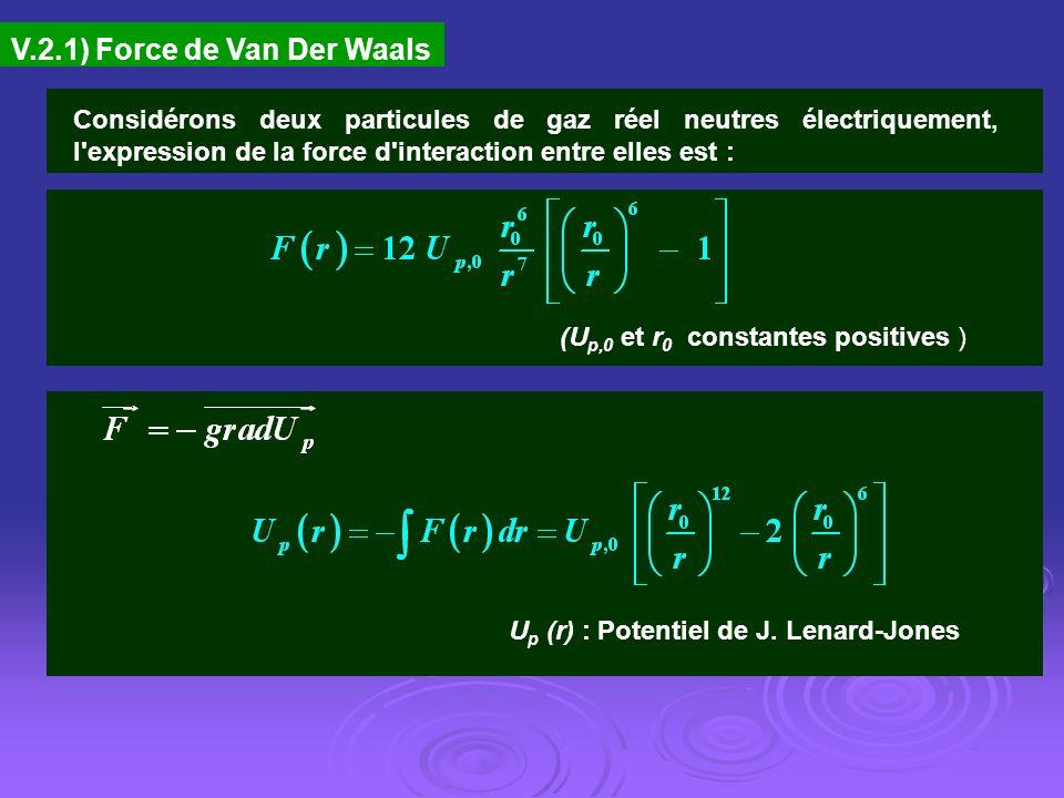 V.2.1) Force de Van Der Waals Considérons deux particules de gaz réel neutres électriquement, l'expression de la force d'interaction entre elles est :