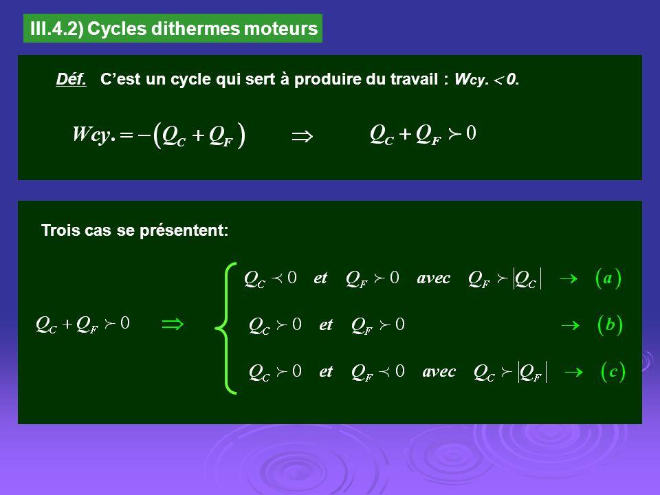 III.4.2) Cycles dithermes moteurs Déf. Cest un cycle qui sert à produire du travail : W cy. 0. Trois cas se présentent: