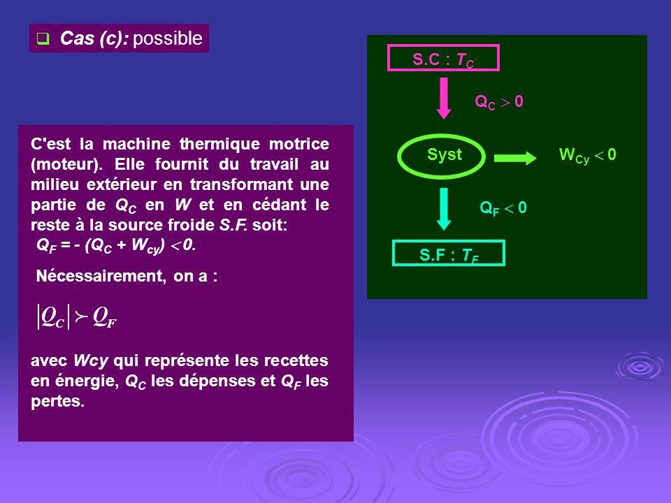 W Cy 0 S.C : T C S.F : T F Q C 0 Q F 0 Syst C'est la machine thermique motrice (moteur). Elle fournit du travail au milieu extérieur en transformant u