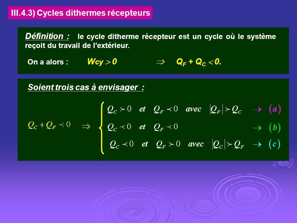 III.4.3) Cycles dithermes récepteurs Définition : le cycle ditherme récepteur est un cycle où le système reçoit du travail de l'extérieur. On a alors
