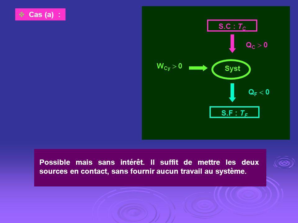 W Cy 0 S.C : T C S.F : T F Q C 0 Q F 0 Syst Cas (a) : Possible mais sans intérêt. Il suffit de mettre les deux sources en contact, sans fournir aucun