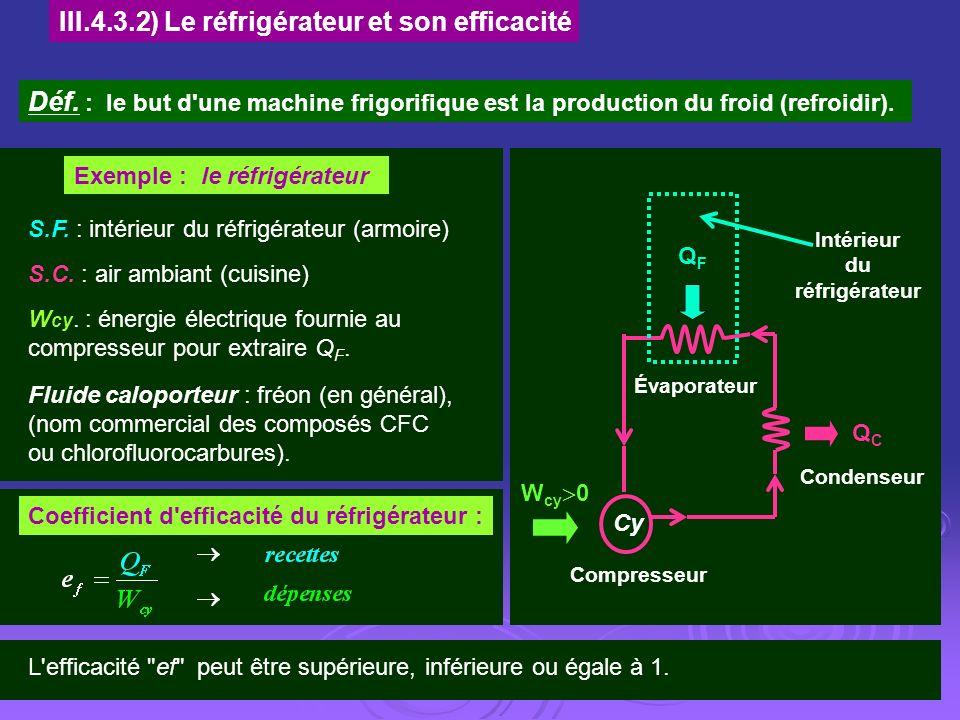 III.4.3.2) Le réfrigérateur et son efficacité Déf. : le but d'une machine frigorifique est la production du froid (refroidir). Exemple : le réfrigérat