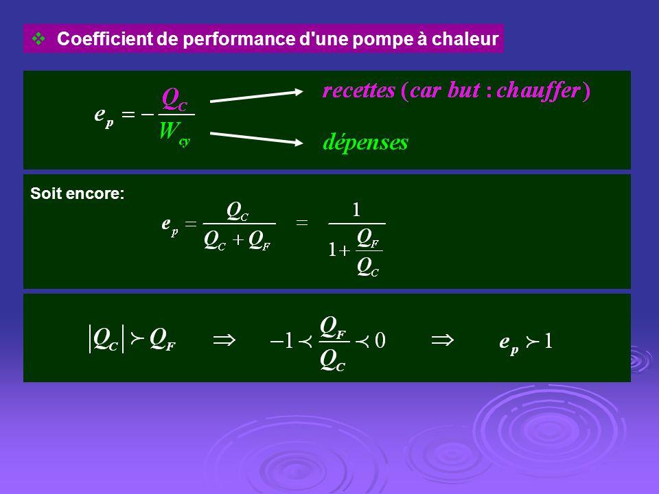 Coefficient de performance d'une pompe à chaleur Soit encore: