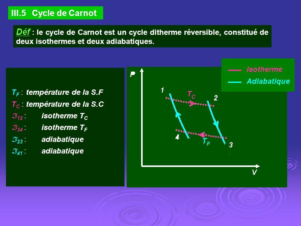 III.5 Cycle de Carnot Déf : le cycle de Carnot est un cycle ditherme réversible, constitué de deux isothermes et deux adiabatiques. T F : température