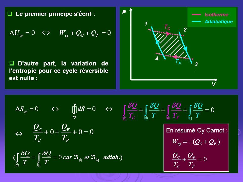Le premier principe s'écrit : D'autre part, la variation de l'entropie pour ce cycle réversible est nulle : En résumé Cy Carnot :
