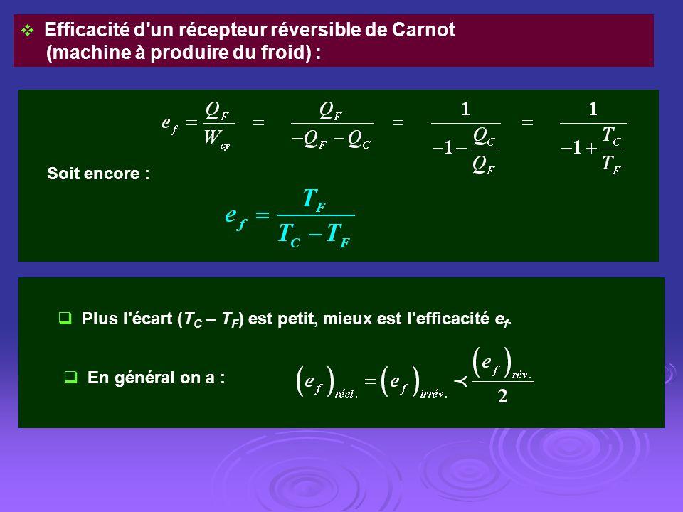 Efficacité d'un récepteur réversible de Carnot (machine à produire du froid) : Soit encore : Plus l'écart (T C – T F ) est petit, mieux est l'efficaci